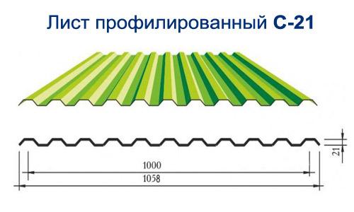 Какими качествами обладает профлист С 21 в Воронеже