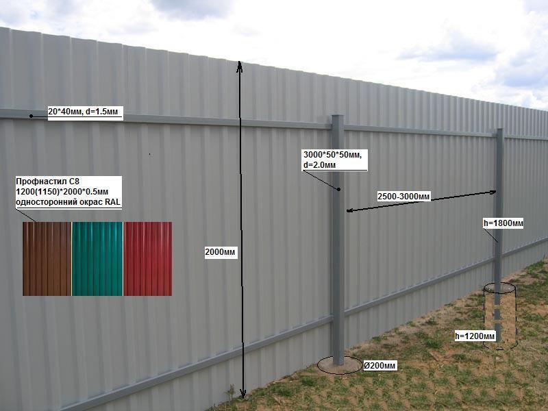 Фото забор из профнастила своими руками